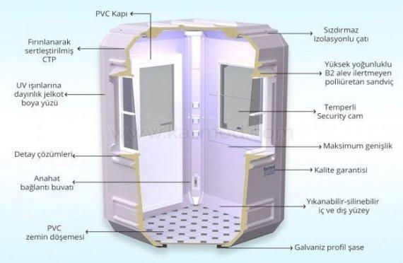Te dhena teknike te Kabinave Modulare